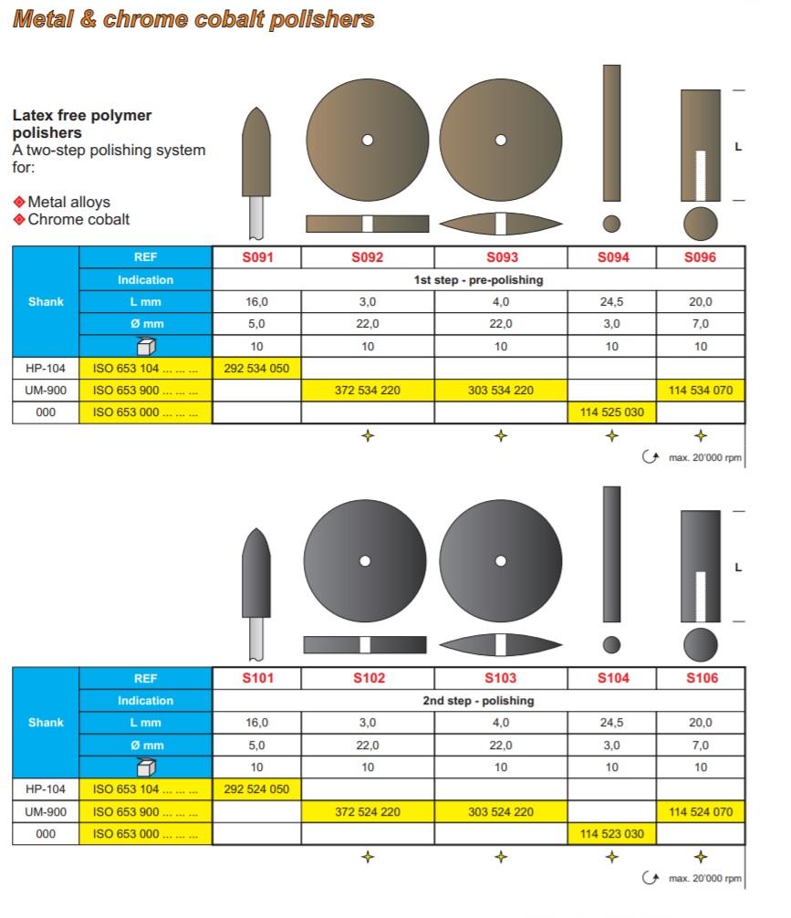 Metal & chrome cobalt polishers Image