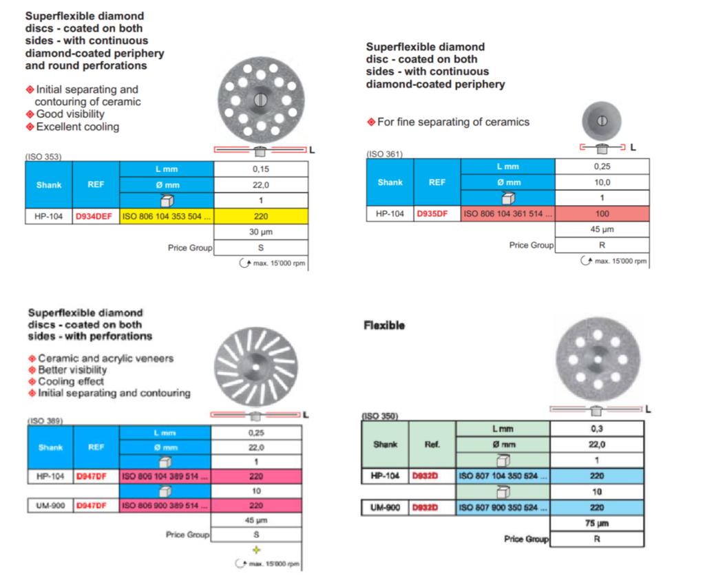 Super flex disks Image