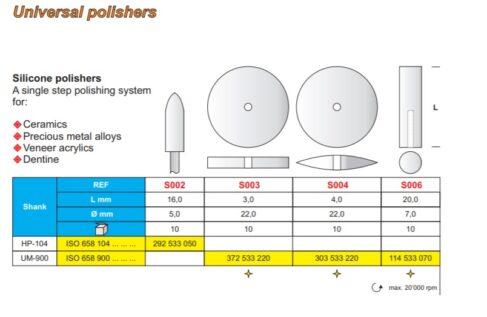 Universal polishers Image