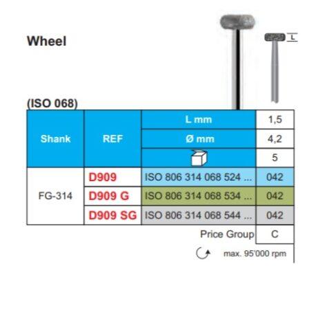 Wheel burs Image
