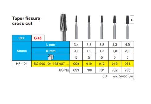 Taper fissure cross cut Image
